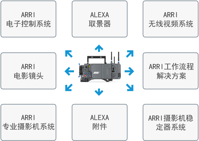 Cross-system compatibility of LPL mount for ARRI cameras